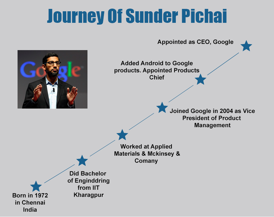 life lessons one should learn from google u2019s ceo sundar